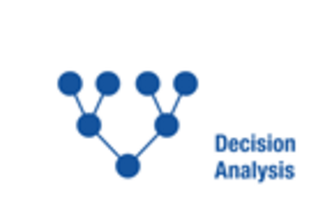 Logo Decison Analysis